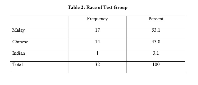 Table-Graph(NLP)1